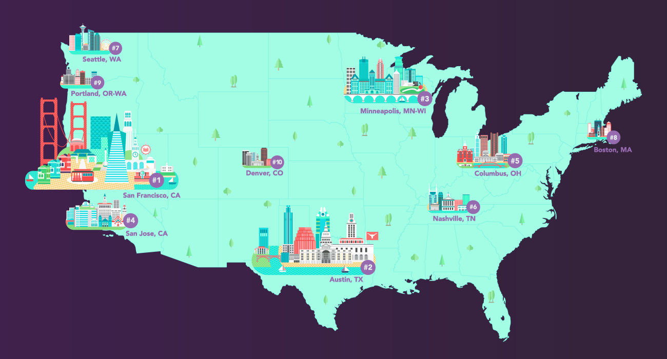 Top 10 Cities with the Largest Supply of Affordable Homes for First-Time Home Buyers