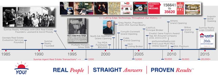 ERA Sunrise Realty History Timeline