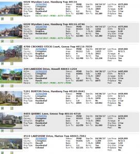 partnersnewslink april homes pending