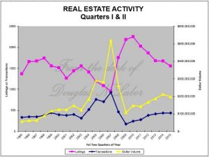 Steamboat Springs real estate market