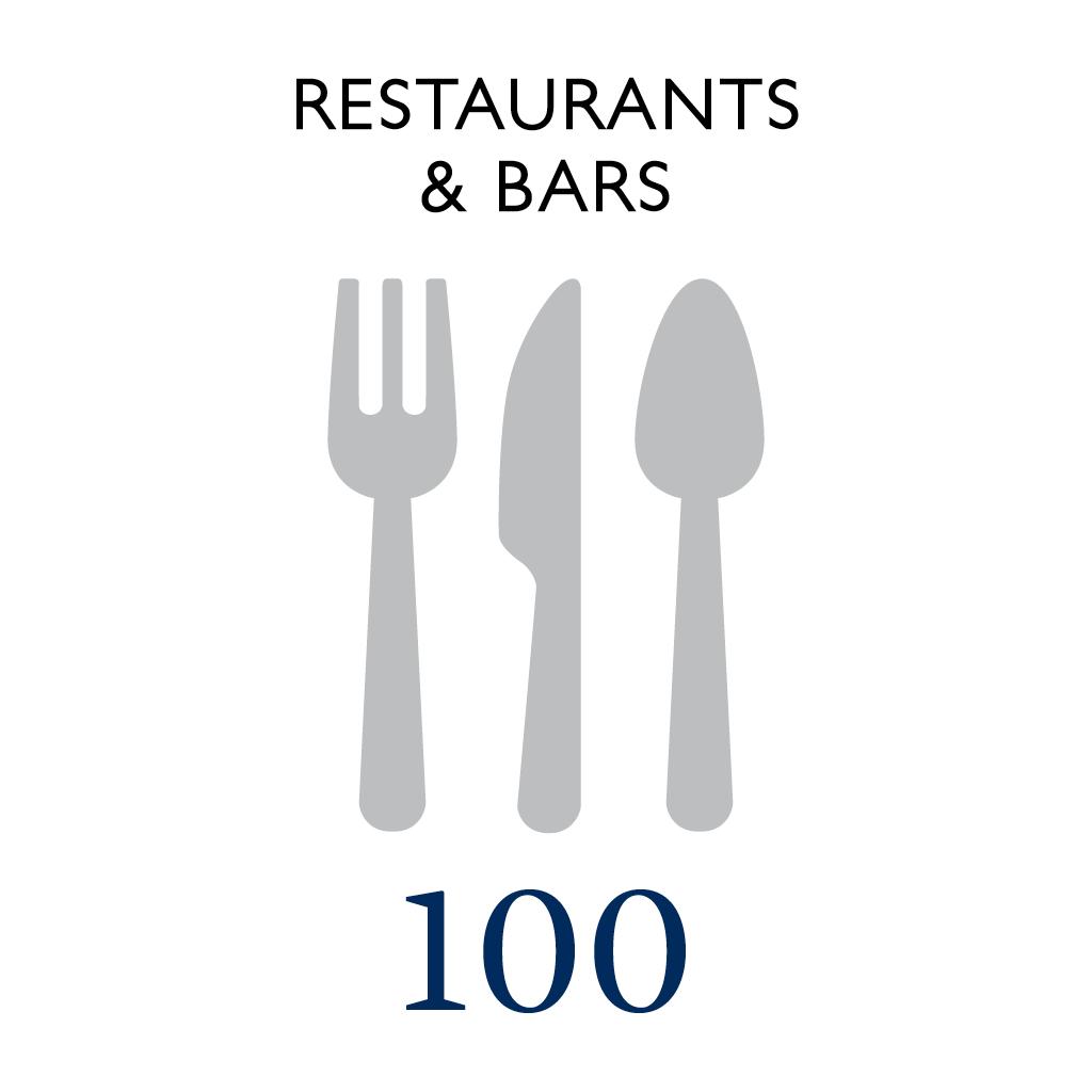 Restaurants and Bars: 100