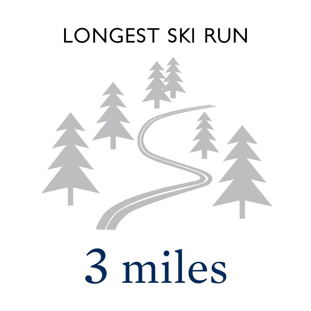 Longest Ski Run: 3 Miles