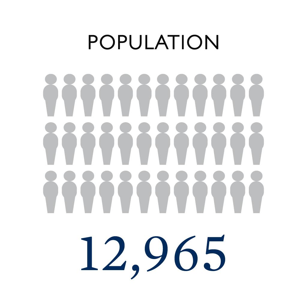 Population: 12,965
