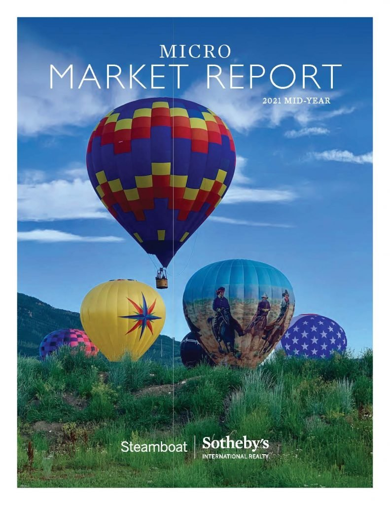 Mid Year 2021 Micro Market Report