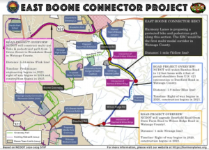 Plans for the East Boone Connector Project.