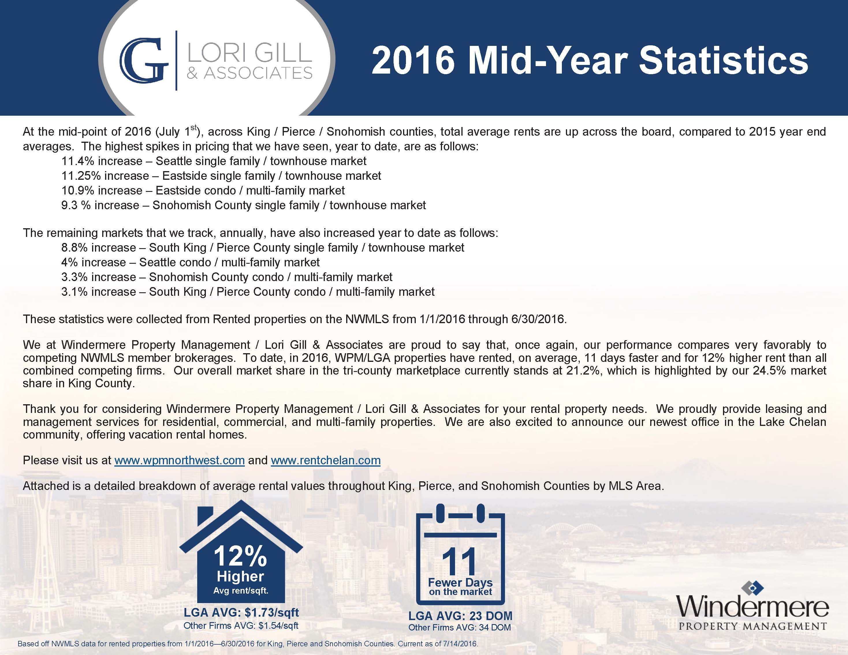 2016 Mid-Year Marketing Statistics - Packet_Page_2