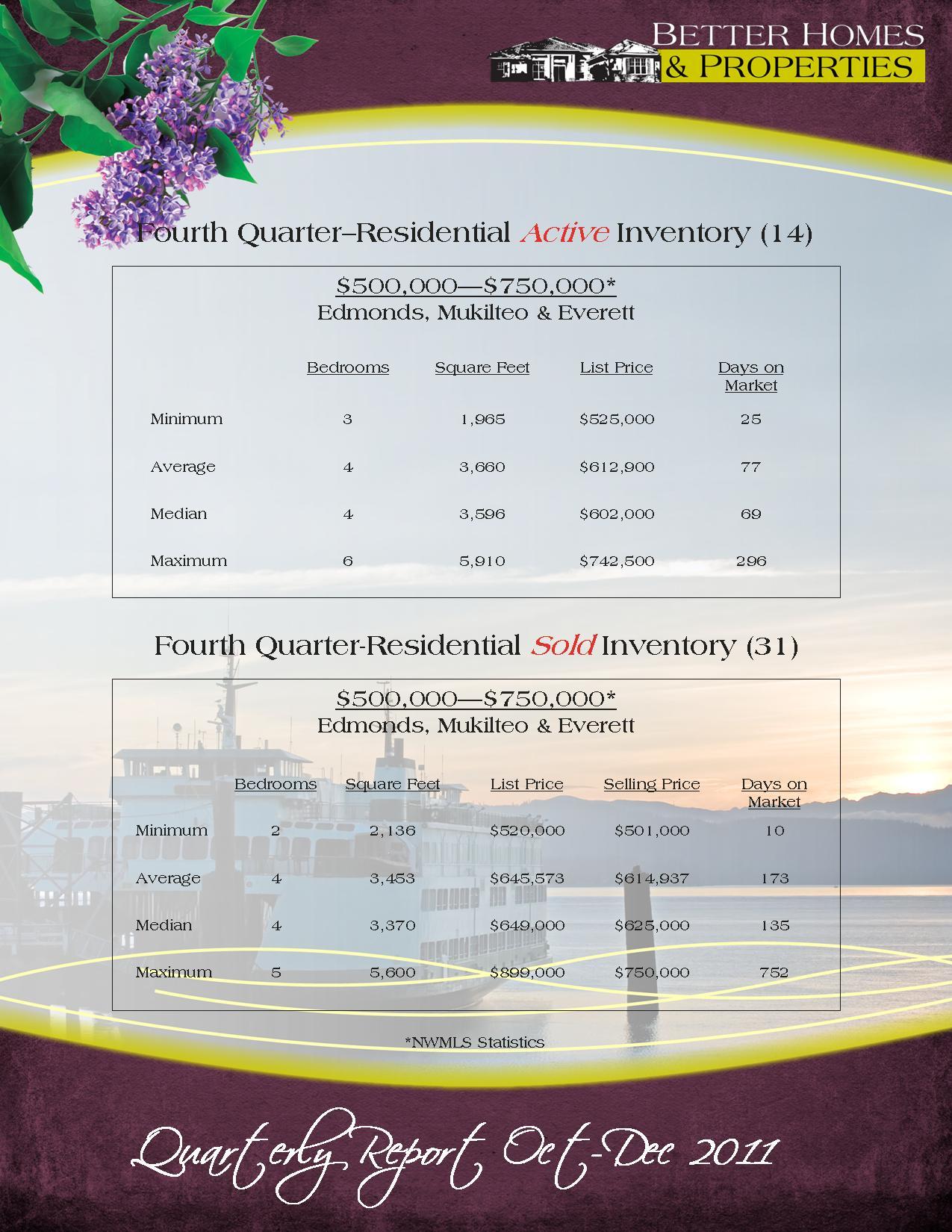 quarterly-report-oct-dec-2011