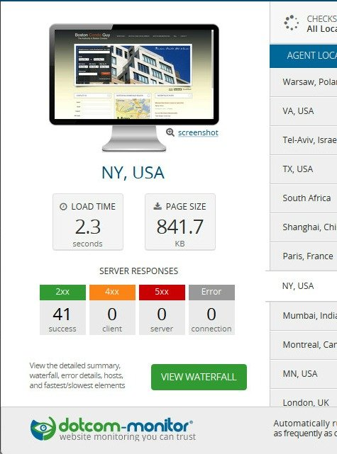 Real Estate Website Speed Test After