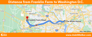 Distance from Franklin Farm to Washington D.C.