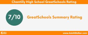GreatSchools Rating of Chantilly High School