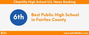U.S. News Ranking of Chantilly High School