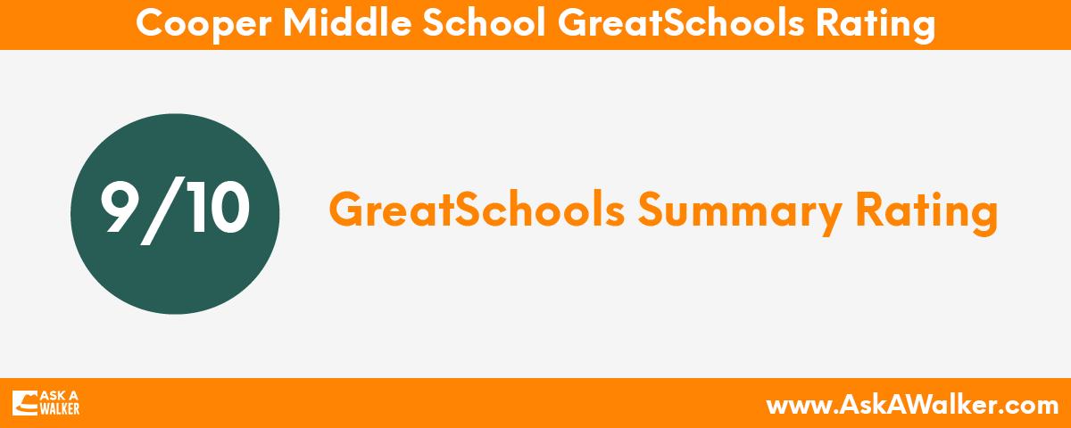GreatSchools Rating of Cooper Middle School