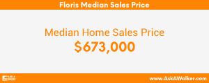 Median Sales Price of Floris
