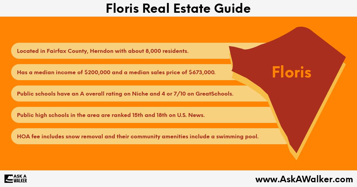 Real Estate Guide of Floris