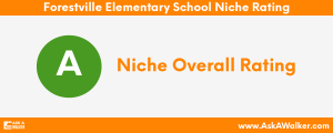 Niche Rating of Forestville Elementary School