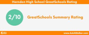 GreatSchools Rating of Herndon High School