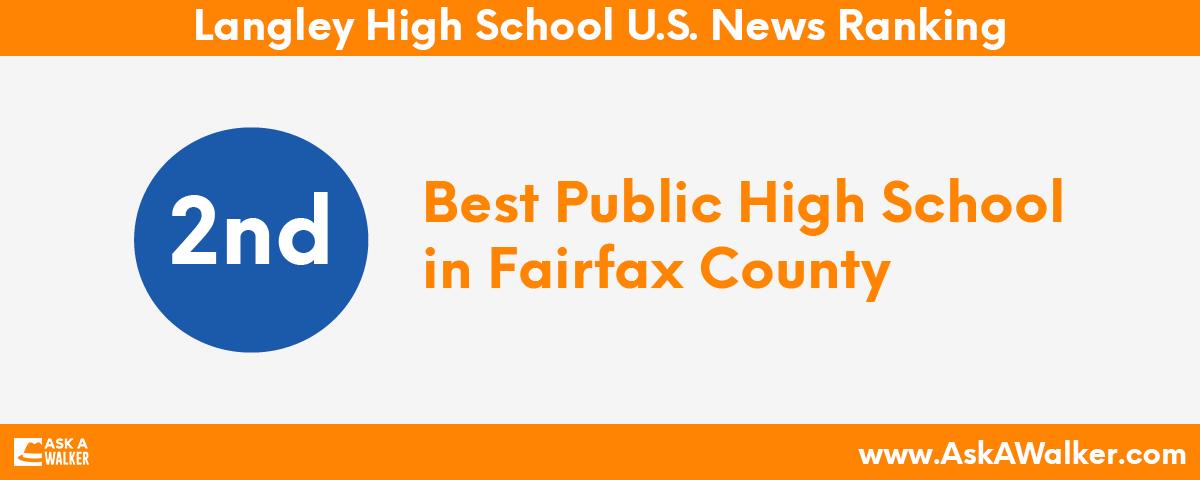 U.S. News Ranking of Langley High School