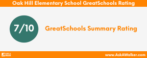 GreatSchools Rating of Oak Hill Elementary School