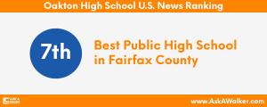 U.S. News Ranking of Oakton High School