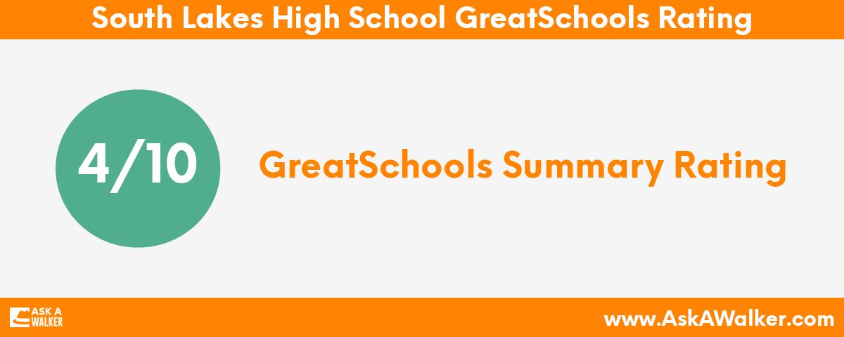 GreatSchools Rating of South Lakes High School