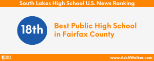 U.S. News Ranking of South Lakes High School