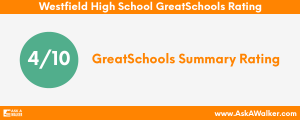 GreatSchools Rating of Westfield High School