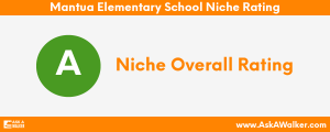 Niche Rating of Mantua Elementary School