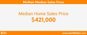 Median Sales Price of McNair