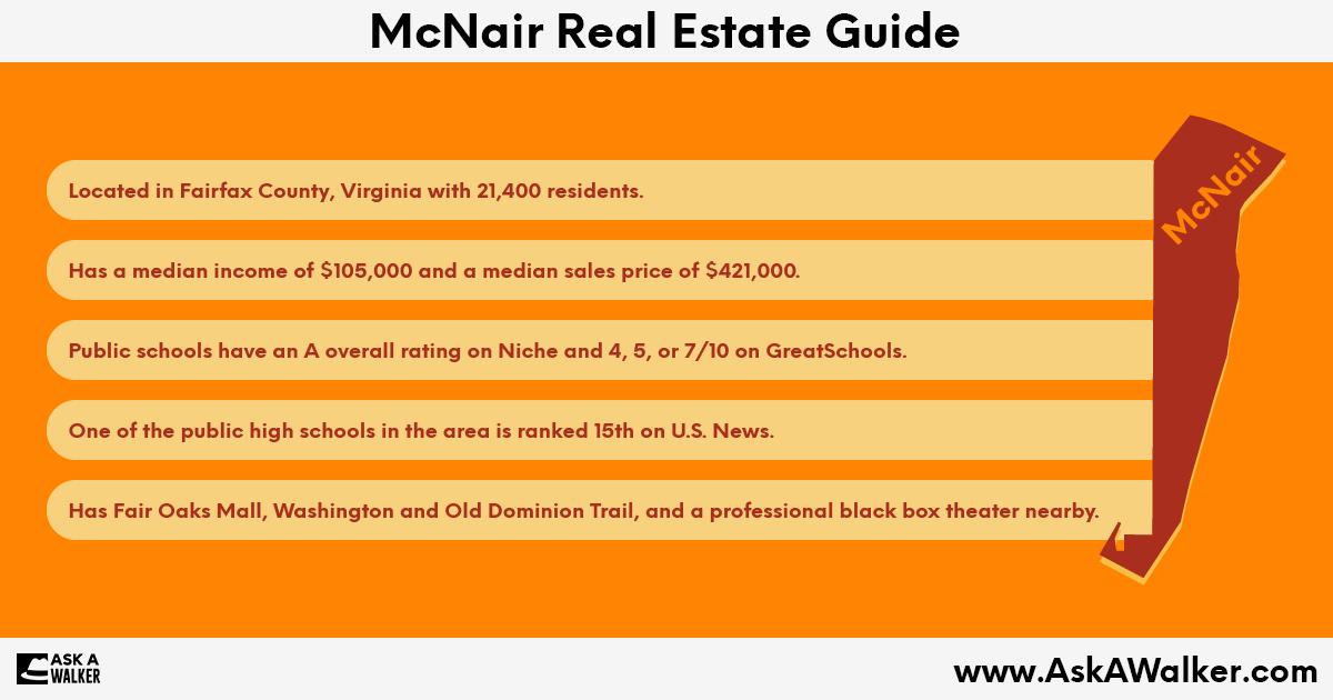 Real Estate Guide of McNair