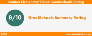 GreatSchools Rating of Oakton Elementary School