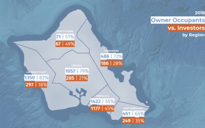 2019 Oahu Real Estate Market Update