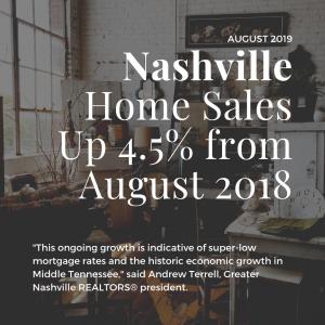 Nashville real estate market Fall 2019