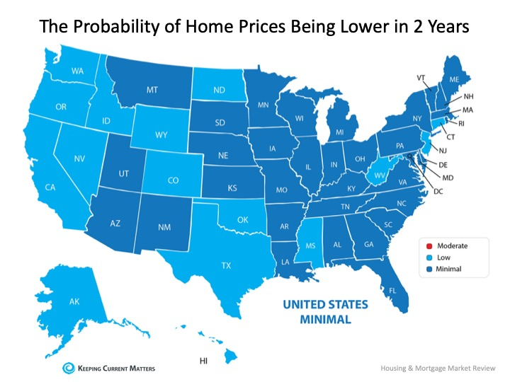 Probability of Home Prices Being Lower in 2 Years