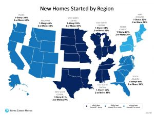 new homes started by region