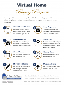 Virtual Home Buying Program